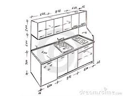 Help Designing Kitchen by Kitchen Design Measurements Key Measurements To Help You Design