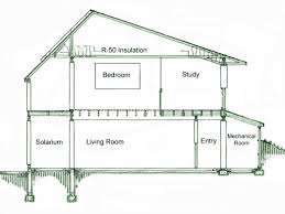 efficiency house plans delightful 20 small efficient homes plans