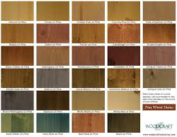 examples of some available woodcraft stains on pine coffee tea
