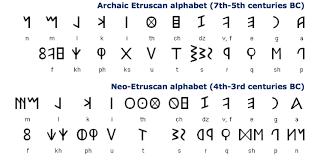 modern latin alphabet u0027s sacred geometry and jung u0027s collective