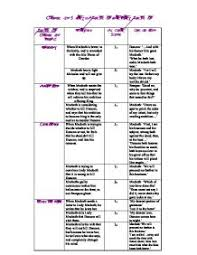macbeth character analysis chart gcse english marked by