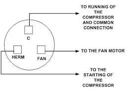 ceiling fan capacitor wiring diagram ac dual fancy carlplant