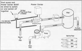 intellichlor chlorine generator installation plumbing