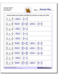 Compare Numbers Worksheet Unlike Denominators