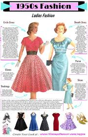 what did women wear in the 1950s