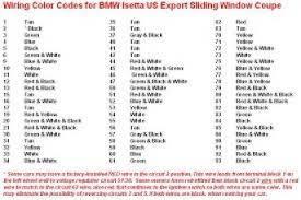 wiring diagram color codes automotive wiring wiring diagrams
