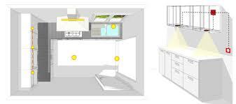 hauteur meuble haut cuisine rapport plan travail distance plan de travail meuble haut best cool bien hauteur des