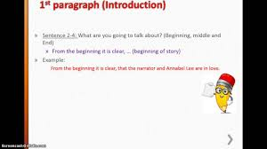 sample ap literature essays writing a response to literature essay for poetry youtube