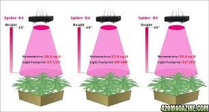 led marijuana grow lights led grow light spectrum king sk600 led grow light spectrum king