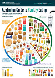 how to make healthy food choices exercise and eating well