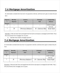 Amortization Schedule Excel Template Free Amortization Schedule Template 5 Free Word Excel Documents