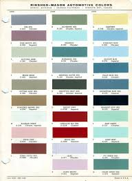 Automotive Paint Code Location 1960 Chrysler U0026 Imperial Paint Chip Codes And Charts