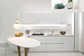 coating for kitchens ica group