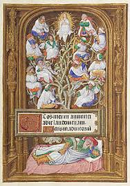 Medieval Birthing Chair Tree Of Jesse Wikipedia