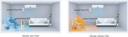Comfortable Indoor Temperature Gree Hansol Residential Climate Control Ltd