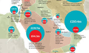 map middle east uk uk arms sales to the middle east and africa who do we sell