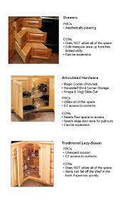 3 different corner cabinet solutions