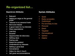 themes for my story re organized list ul li experience attributes li ul ul li re