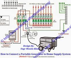 how to connect portable generator to home supply