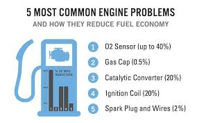why check engine light comes on reasons a check engine light comes on f56 in modern selection with