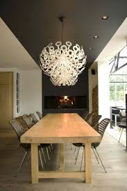 30 best london style home decor ideas images on pinterest london winter home decor ideas and design kbhome