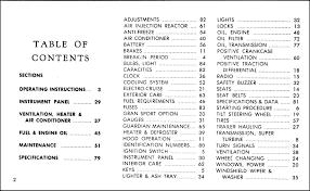 1966 buick riviera owners manual reprint
