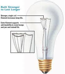rough service light bulbs light bulb rough service light bulbs stunning extra filament