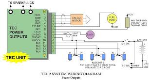 top end performance electromotive sensors and technical information