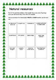 natural resources worksheets for 5th grade worksheets aquatechnics biz