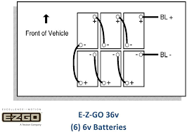 golf cart battery wiring diagram wiring diagram byblank
