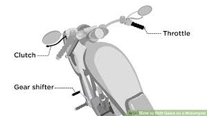 shift pattern en español how to shift gears on a motorcycle 10 steps with pictures