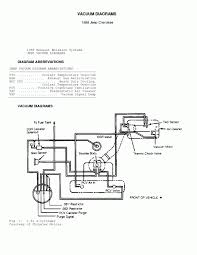 96 jeep grand wiring diagram ebooks 28 images diagrams and