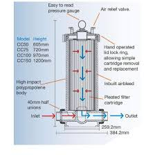 waterco trimline cartridge filter pool shop australia