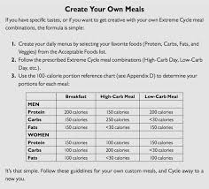 the extreme cycle meal planning tips heidi powell