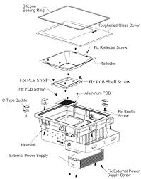 how to install flood lights how to install flood lights install flood lights around house