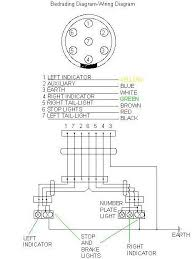 wiring diagram for trailer lights south africa periodic