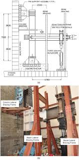 effect of beam tension on cyclic performance of wuf w steel moment