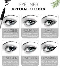 The Best Sheets Eyeliner Special Effects The Best Makeup Cheat Sheets You U0027ll Ever