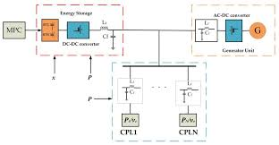 floor plan definition energies free full text constant power loads cpl with