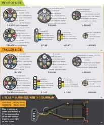 ford 7 way trailer plug wiring diagram seven wire trailer wiring