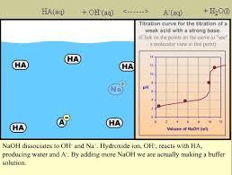 acid base titration simulation lab answer key 28 images