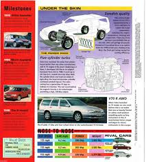 scottishbrick u0027s 1999 pewter v70 t5 super sleeper wagon page 7