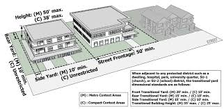 sec 742 203 flood control secondary zoning districts code