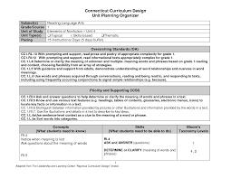 Rigorous Curriculum Design Template curriculum design unit planning organizer curriculum or program