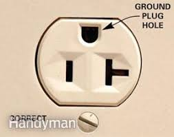 installing electrical outlets which way is up family handyman