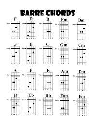 guitar cjords charts printable activity shelter