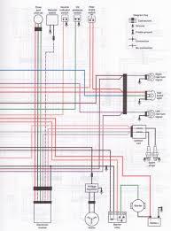 harley davidson wiring diagrams free wiring diagram simonand