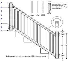 Stair Banister Parts Stairs Glamorous Stair Rail Parts Stair Railing Installation