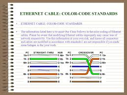 the making of ethernet standards for the ethernet cabling u0026 poe
