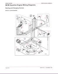 deck wiring diagram aftermarket radio wiring harness color code
